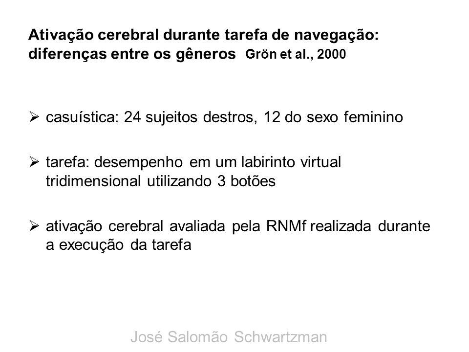 Ativação cerebral durante tarefa de navegação: diferenças entre os gêneros Grön et al., 2000 casuística: 24 sujeitos destros, 12 do sexo feminino tare