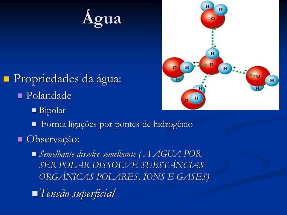 Água Propriedades da água: Propriedades da água: Polaridade Polaridade Bipolar Bipolar Forma ligações por pontes de hidrogênio Forma ligações por pont
