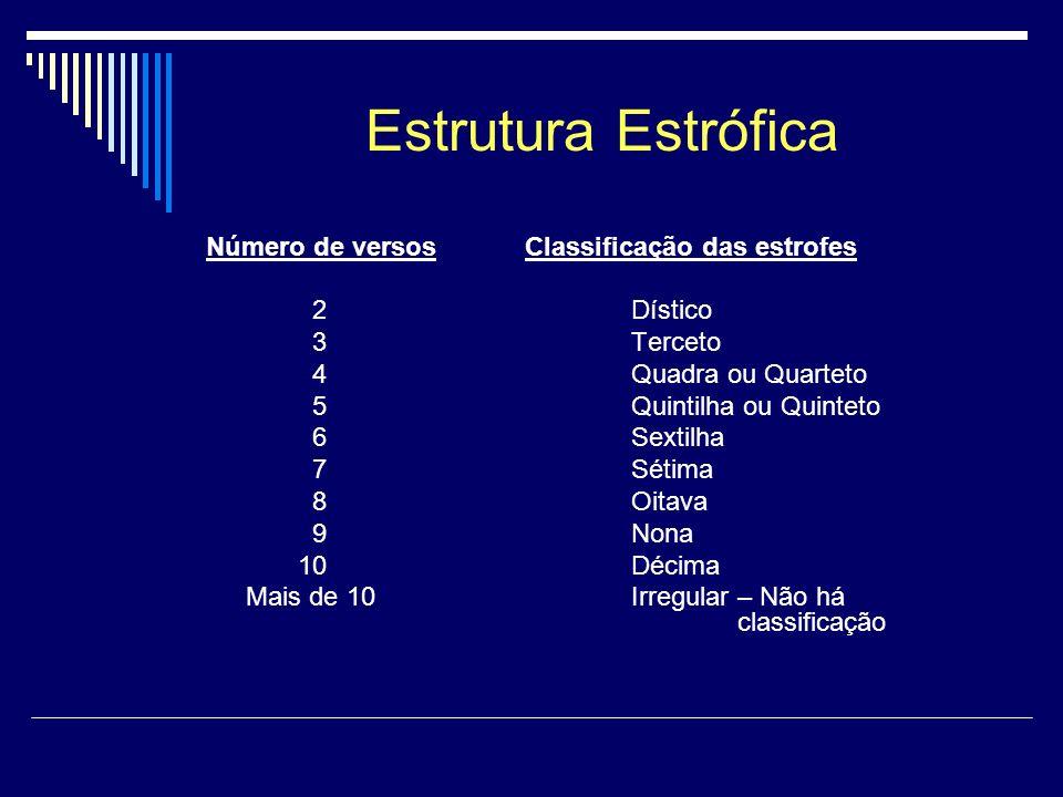 Estrutura Estrófica Número de versosClassificação das estrofes 2 Dístico 3 Terceto 4Quadra ou Quarteto 5Quintilha ou Quinteto 6Sextilha 7Sétima 8Oitav