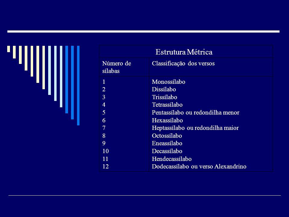 Estrutura Métrica Número de sílabas Classificação dos versos 1 2 3 4 5 6 7 8 9 10 11 12 Monossílabo Dissílabo Trissílabo Tetrassílabo Pentassílabo ou