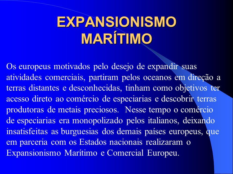 COLÔNIAS DE EXPLORAÇÃO Estrutura econômica dependente, voltada para as necessidades do mercado externo.