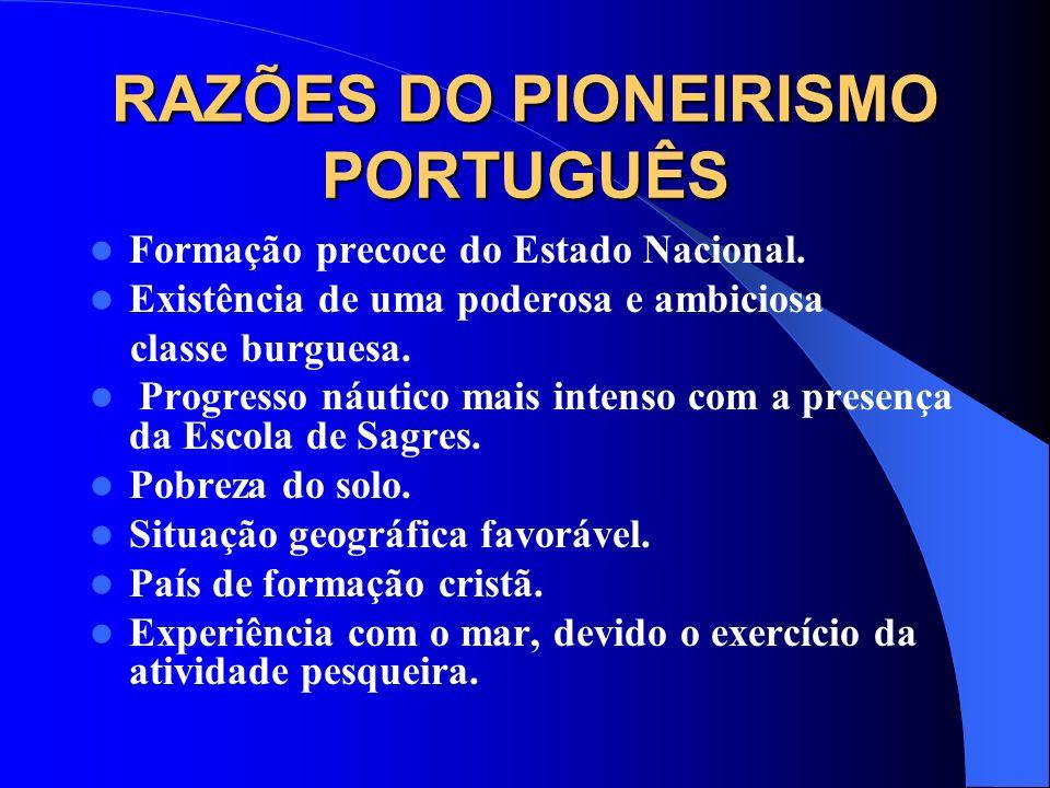 RAZÕES DO PIONEIRISMO PORTUGUÊS Formação precoce do Estado Nacional.