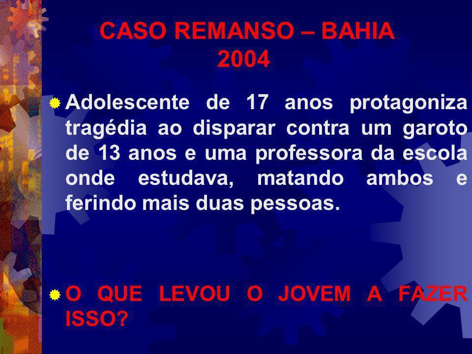 CASO REMANSO – BAHIA 2004 Adolescente de 17 anos protagoniza tragédia ao disparar contra um garoto de 13 anos e uma professora da escola onde estudava, matando ambos e ferindo mais duas pessoas.