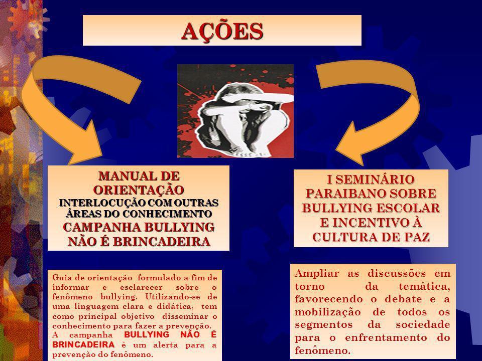 AÇÕES MANUAL DE ORIENTAÇÃO INTERLOCUÇÃO COM OUTRAS ÁREAS DO CONHECIMENTO CAMPANHA BULLYING NÃO É BRINCADEIRA I SEMINÁRIO PARAIBANO SOBRE BULLYING ESCOLAR E INCENTIVO À CULTURA DE PAZ Guia de orientação formulado a fim de informar e esclarecer sobre o fenômeno bullying.