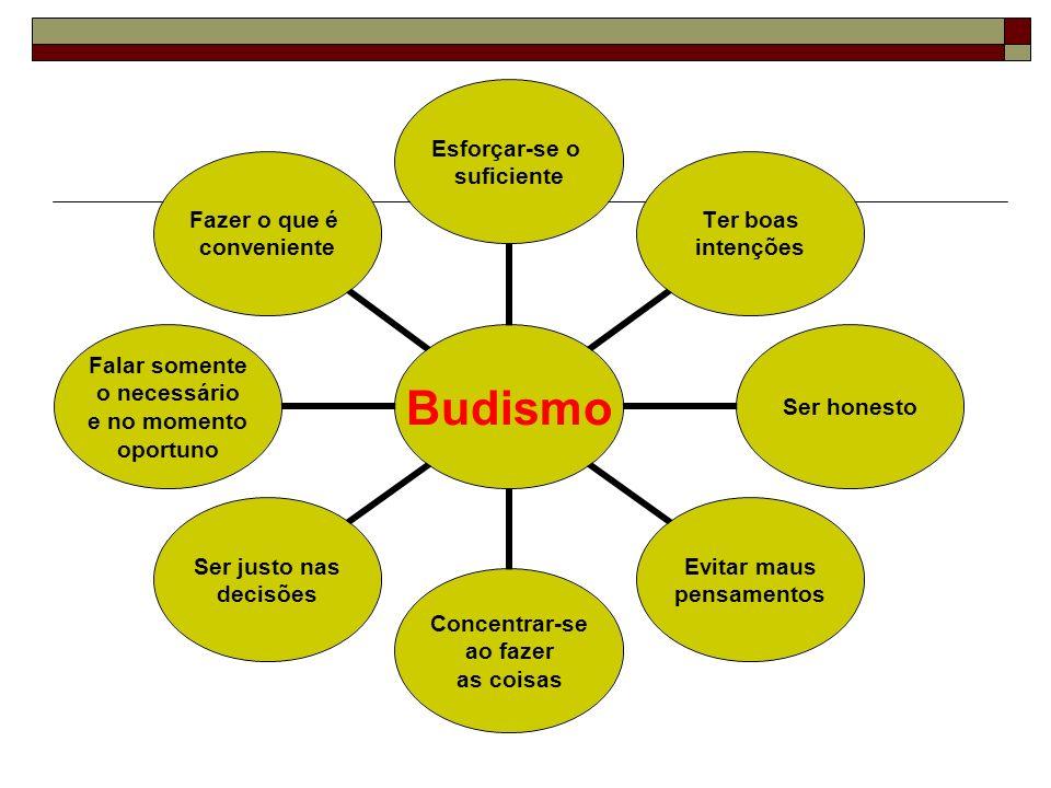 Budismo Esforçar-se o suficiente Ter boas intenções Ser honesto Evitar maus pensamentos Concentrar-se ao fazer as coisas Ser justo nas decisões Falar