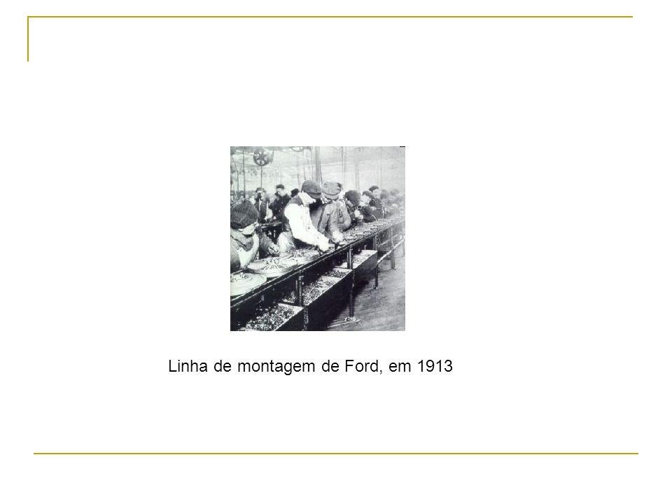 Linha de montagem de Ford, em 1913