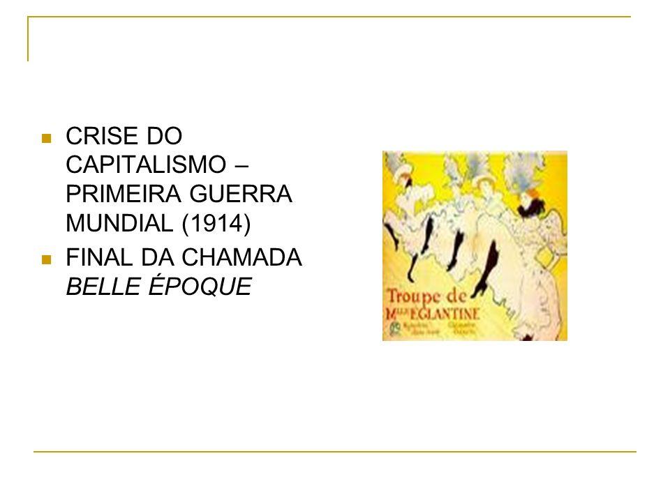 CRISE DO CAPITALISMO – PRIMEIRA GUERRA MUNDIAL (1914) FINAL DA CHAMADA BELLE ÉPOQUE