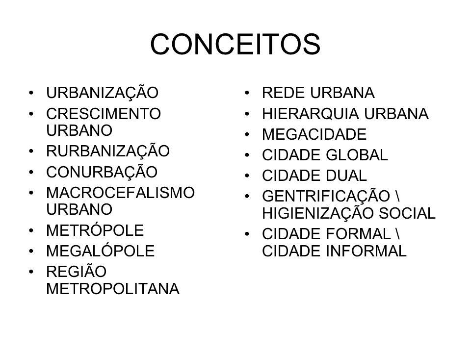 Classificação das cidades 1- Quanto à origem Espontânea Planejada 2- Quanto ao sítio urbano Planície Planalto Acrópole Montanha