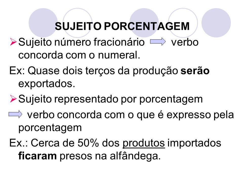 SUJEITO PORCENTAGEM Sujeito número fracionário verbo concorda com o numeral. Ex: Quase dois terços da produção serão exportados. Sujeito representado