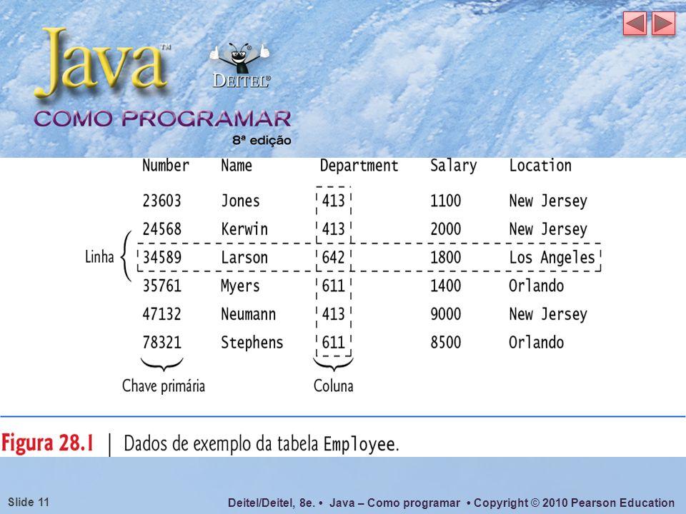 Deitel/Deitel, 8e. Java – Como programar Copyright © 2010 Pearson Education Slide 11