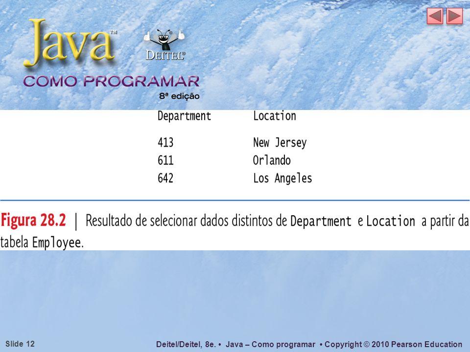 Deitel/Deitel, 8e. Java – Como programar Copyright © 2010 Pearson Education Slide 12