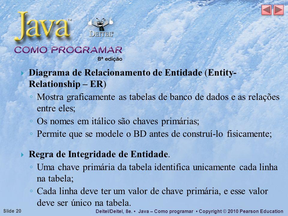 Deitel/Deitel, 8e. Java – Como programar Copyright © 2010 Pearson Education Slide 20 Diagrama de Relacionamento de Entidade (Entity- Relationship – ER