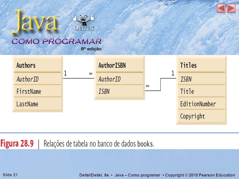 Deitel/Deitel, 8e. Java – Como programar Copyright © 2010 Pearson Education Slide 21