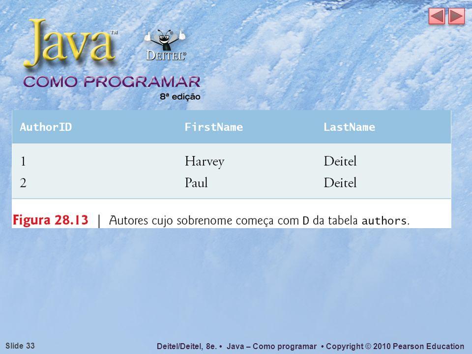 Deitel/Deitel, 8e. Java – Como programar Copyright © 2010 Pearson Education Slide 33