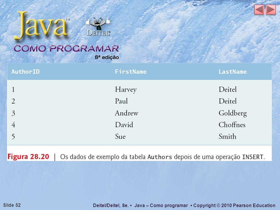Deitel/Deitel, 8e. Java – Como programar Copyright © 2010 Pearson Education Slide 52