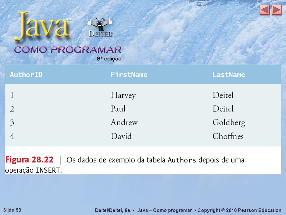 Deitel/Deitel, 8e. Java – Como programar Copyright © 2010 Pearson Education Slide 58