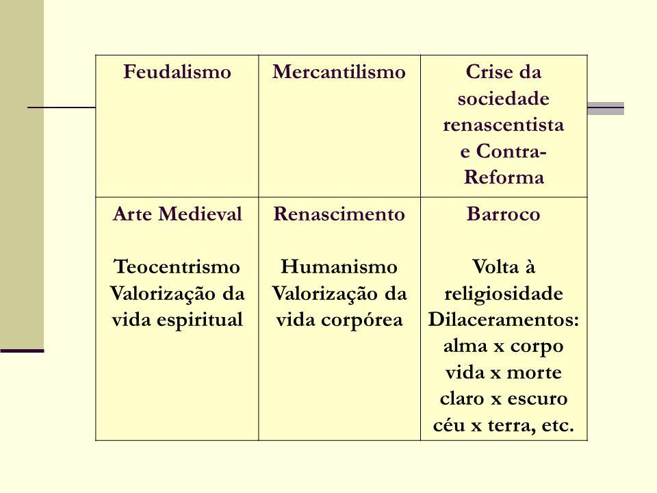 FeudalismoMercantilismoCrise da sociedade renascentista e Contra- Reforma Arte Medieval Teocentrismo Valorização da vida espiritual Renascimento Human