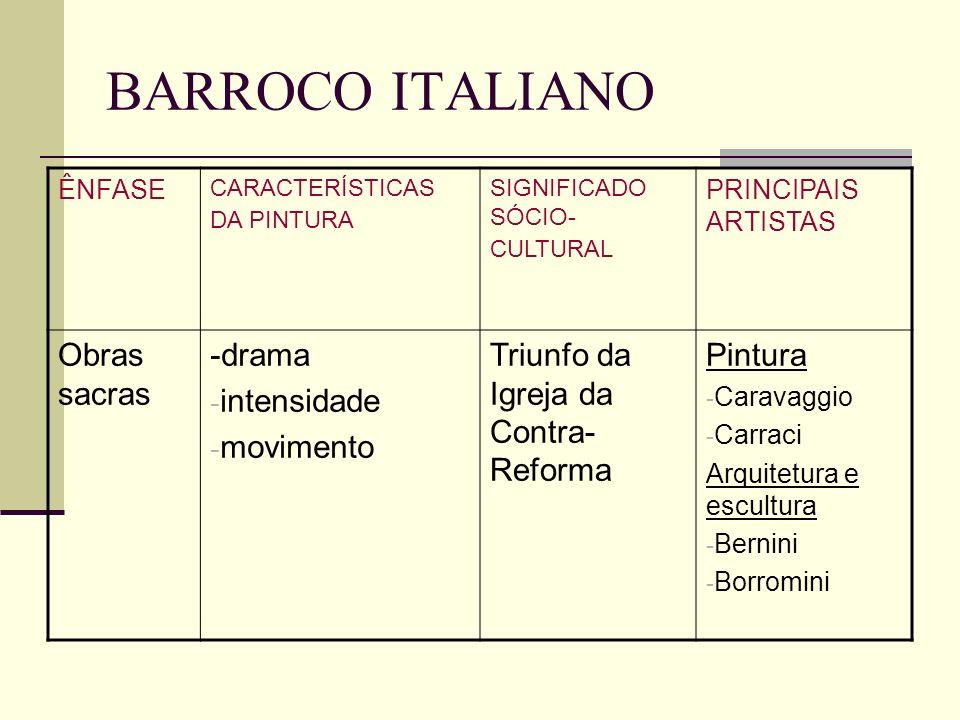 BARROCO ITALIANO ÊNFASE CARACTERÍSTICAS DA PINTURA SIGNIFICADO SÓCIO- CULTURAL PRINCIPAIS ARTISTAS Obras sacras -drama - intensidade - movimento Triun