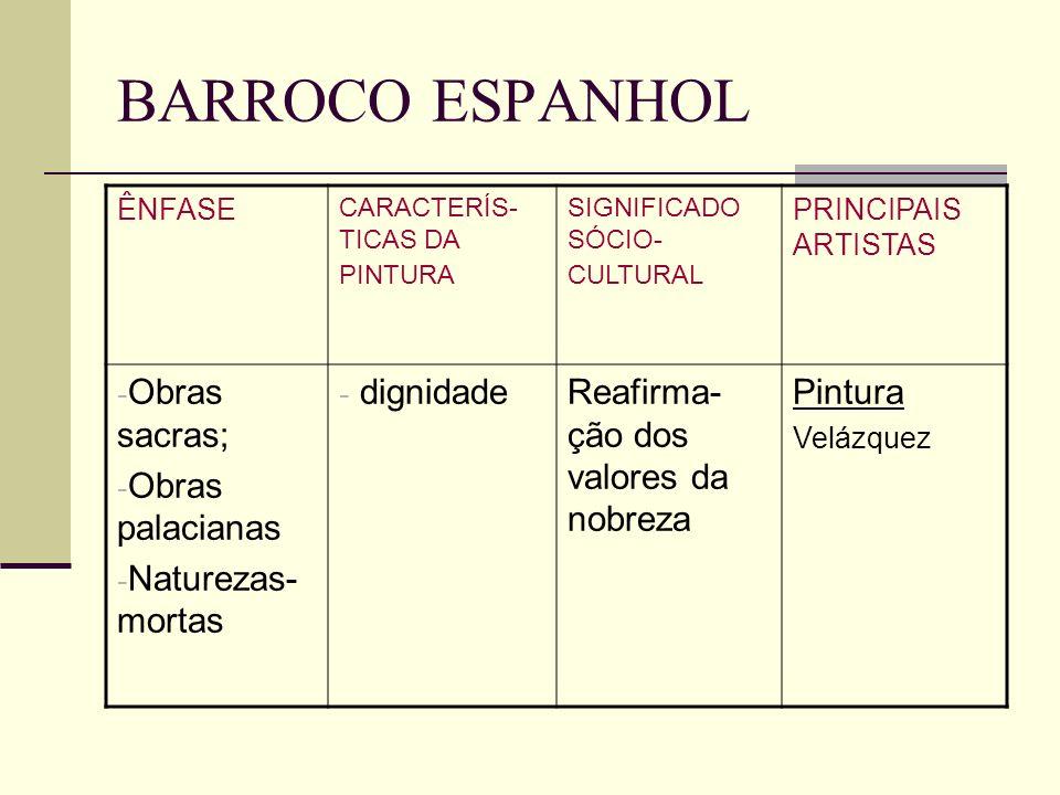 BARROCO ESPANHOL ÊNFASE CARACTERÍS- TICAS DA PINTURA SIGNIFICADO SÓCIO- CULTURAL PRINCIPAIS ARTISTAS - Obras sacras; - Obras palacianas - Naturezas- m