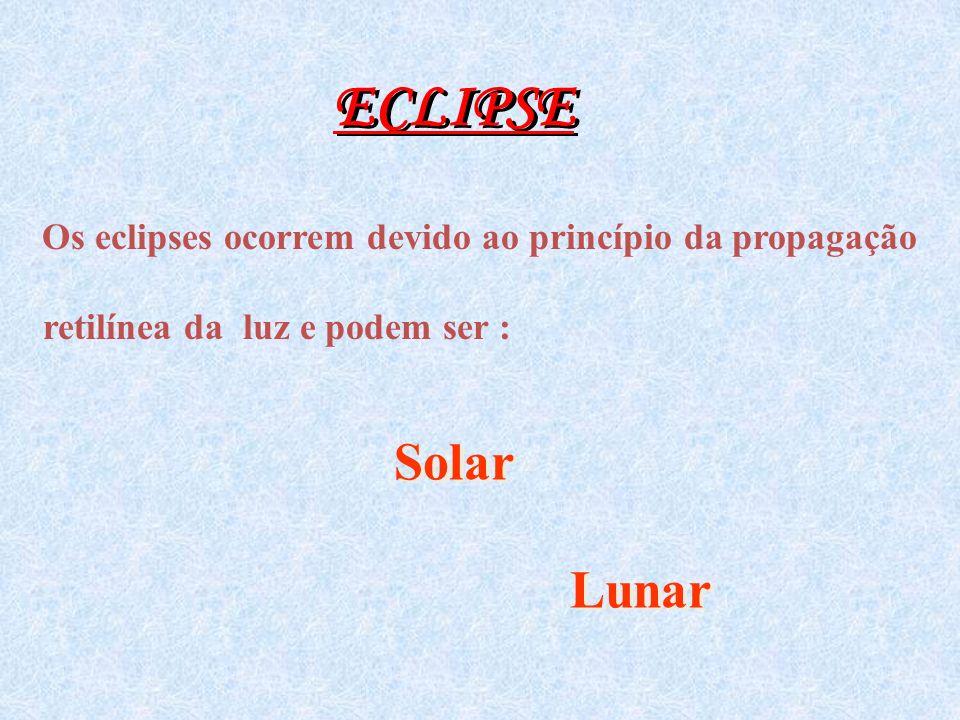 Princípios da Óptica Geométrica Propagação retilínea da luz (sombra, penumbra = eclipse total/parcial). Independência dos raios de luz. Reversibilidad