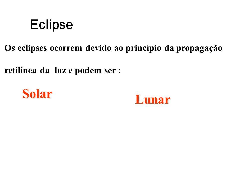 ECLIPSE ECLIPSE Os eclipses ocorrem devido ao princípio da propagação retilínea da luz e podem ser : Solar Solar Lunar Lunar