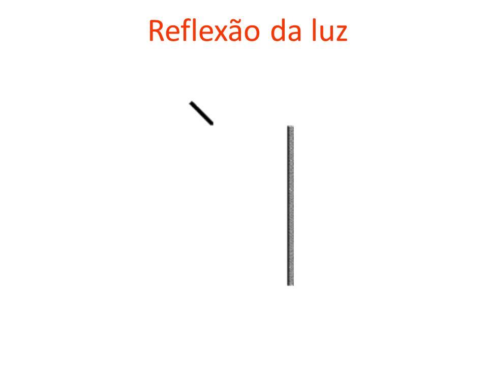 Entre uma fonte pontual de luz e um anteparo, coloca-se uma placa quadrada de lado 10 cm, paralela ao anteparo. A fonte e o centro da placa estão na m