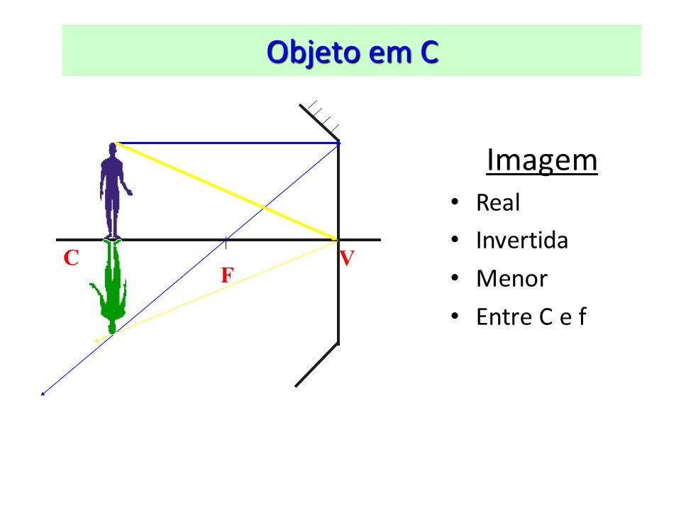 Objeto Antes de C Imagem Real Invertida Menor Entre C e f CF V