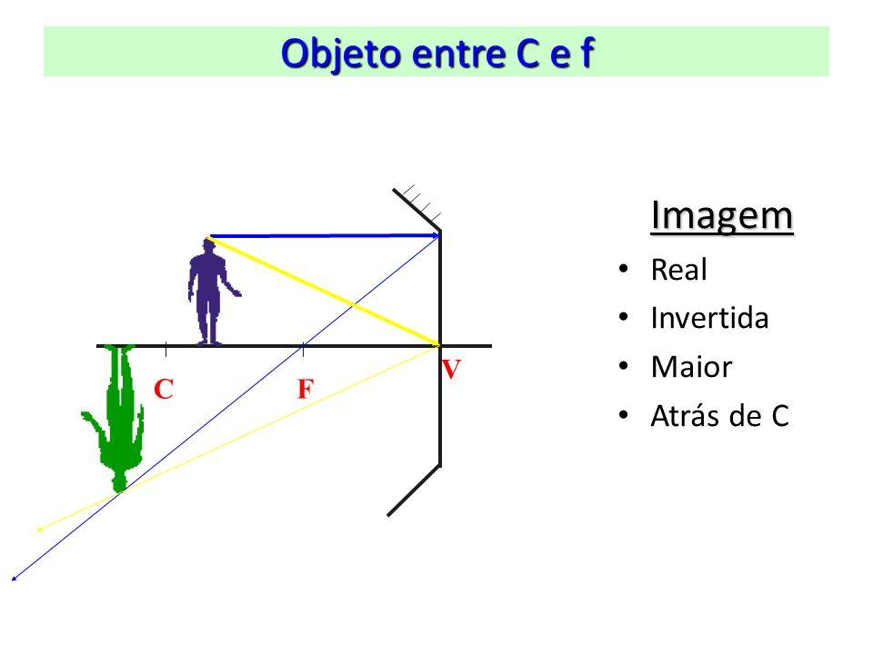 Objeto em C Imagem Real Invertida Menor Entre C e f C F V