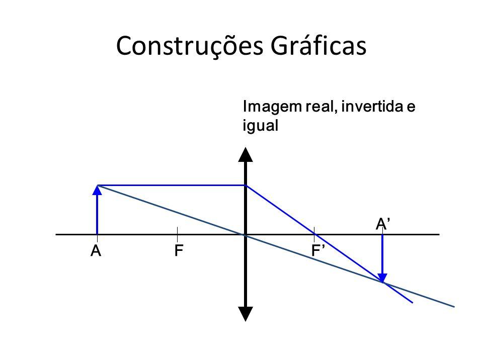 Construções Gráficas FFAA Imagem real, invertida e menor MÁQUINA FOTOGRÁFICA