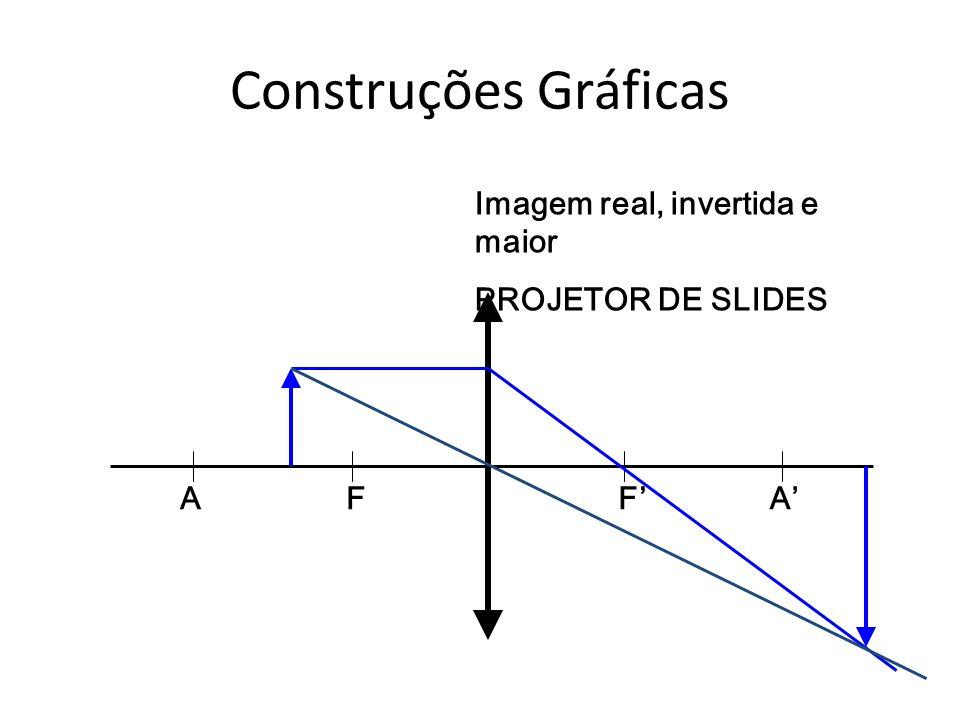 Construções Gráficas FF A A Imagem real, invertida e igual