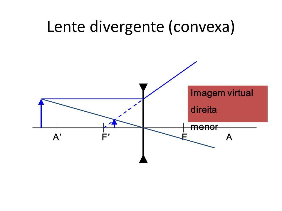 Imagem virtual, direita e maior Funcionando como LUPA FFAA Objeto entre a centro óptico e o foco