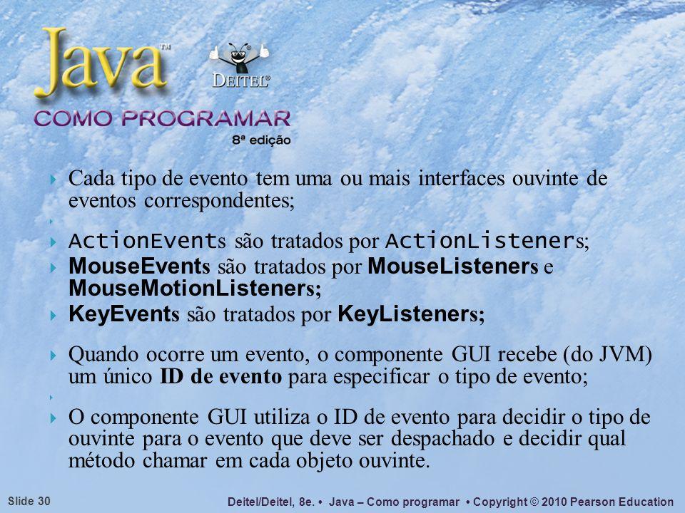 Deitel/Deitel, 8e. Java – Como programar Copyright © 2010 Pearson Education Slide 30 Cada tipo de evento tem uma ou mais interfaces ouvinte de eventos