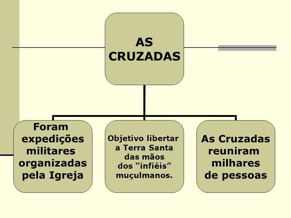 AS CRUZADAS Foram expedições militares organizadas pela Igreja Objetivo libertar a Terra Santa das mãos dos infiéis muçulmanos.