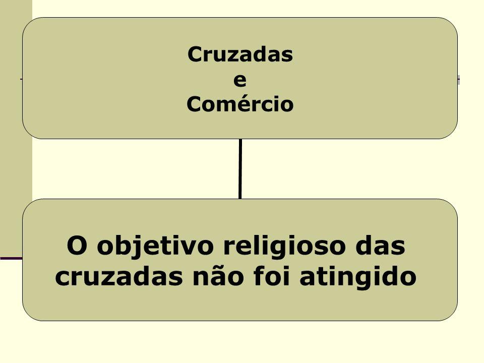 Cruzadas e Comércio O objetivo religioso das cruzadas não foi atingido