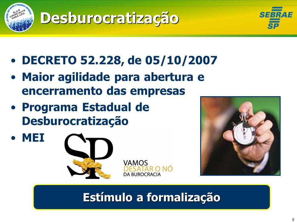 9Desburocratização DECRETO 52.228, de 05/10/2007 Maior agilidade para abertura e encerramento das empresas Programa Estadual de Desburocratização MEI