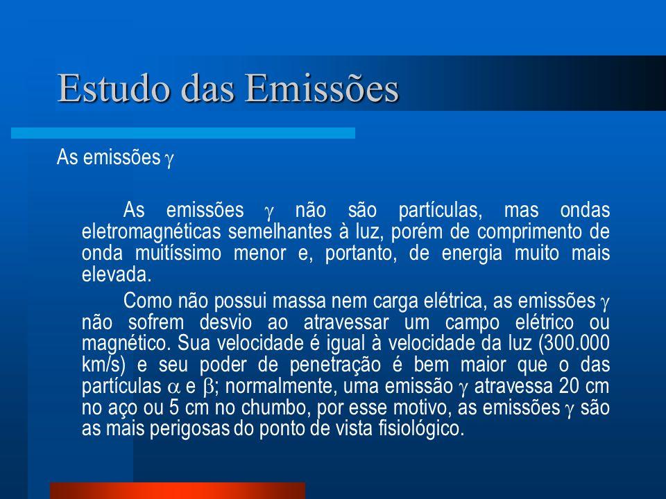 Estudo das Emissões As emissões As emissões não são partículas, mas ondas eletromagnéticas semelhantes à luz, porém de comprimento de onda muitíssimo