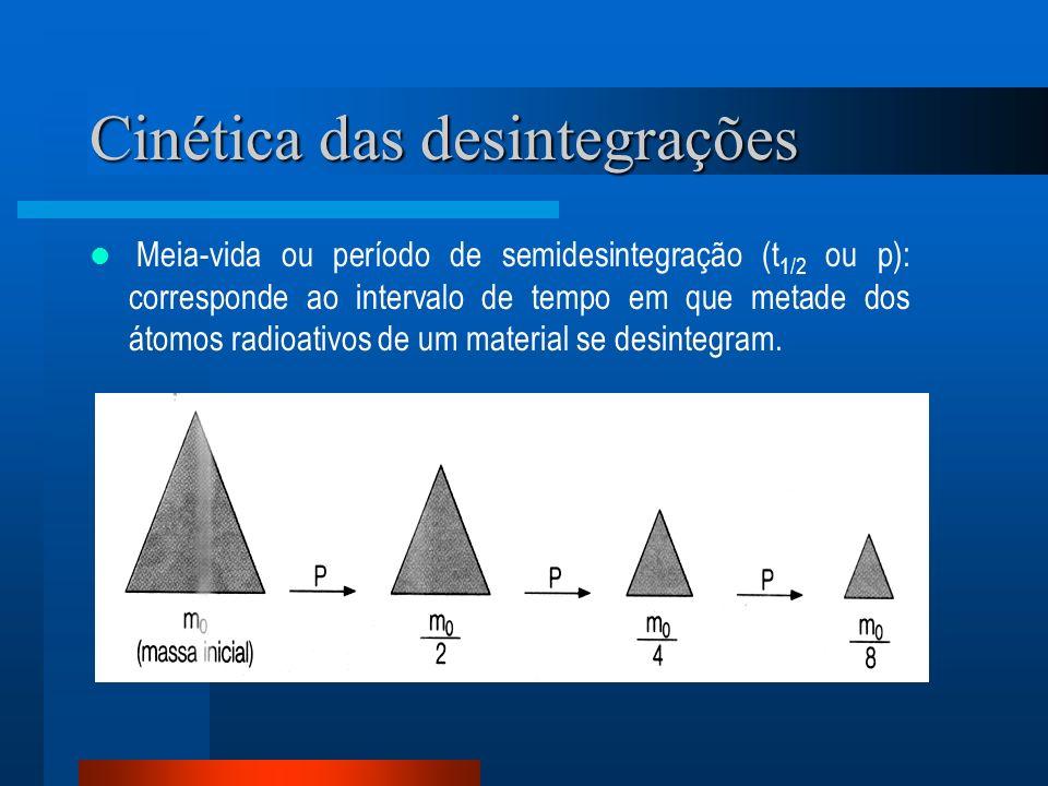 Cinética das desintegrações Meia-vida ou período de semidesintegração (t 1/2 ou p): corresponde ao intervalo de tempo em que metade dos átomos radioat