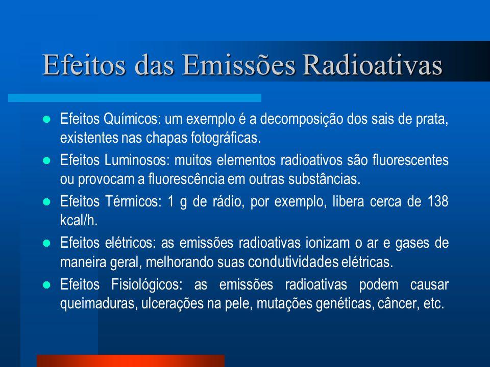 Efeitos das Emissões Radioativas Efeitos Químicos: um exemplo é a decomposição dos sais de prata, existentes nas chapas fotográficas. Efeitos Luminoso