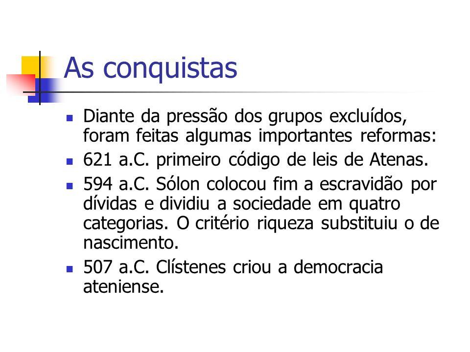 As conquistas Diante da pressão dos grupos excluídos, foram feitas algumas importantes reformas: 621 a.C. primeiro código de leis de Atenas. 594 a.C.