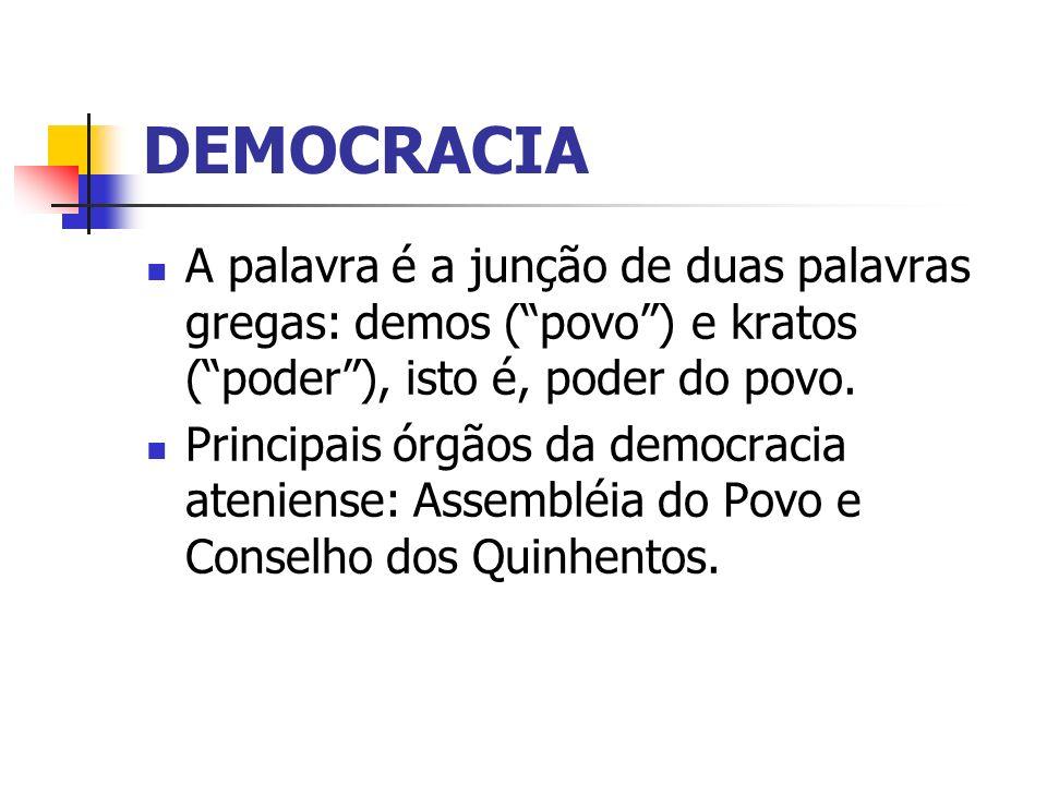 DEMOCRACIA A palavra é a junção de duas palavras gregas: demos (povo) e kratos (poder), isto é, poder do povo. Principais órgãos da democracia atenien