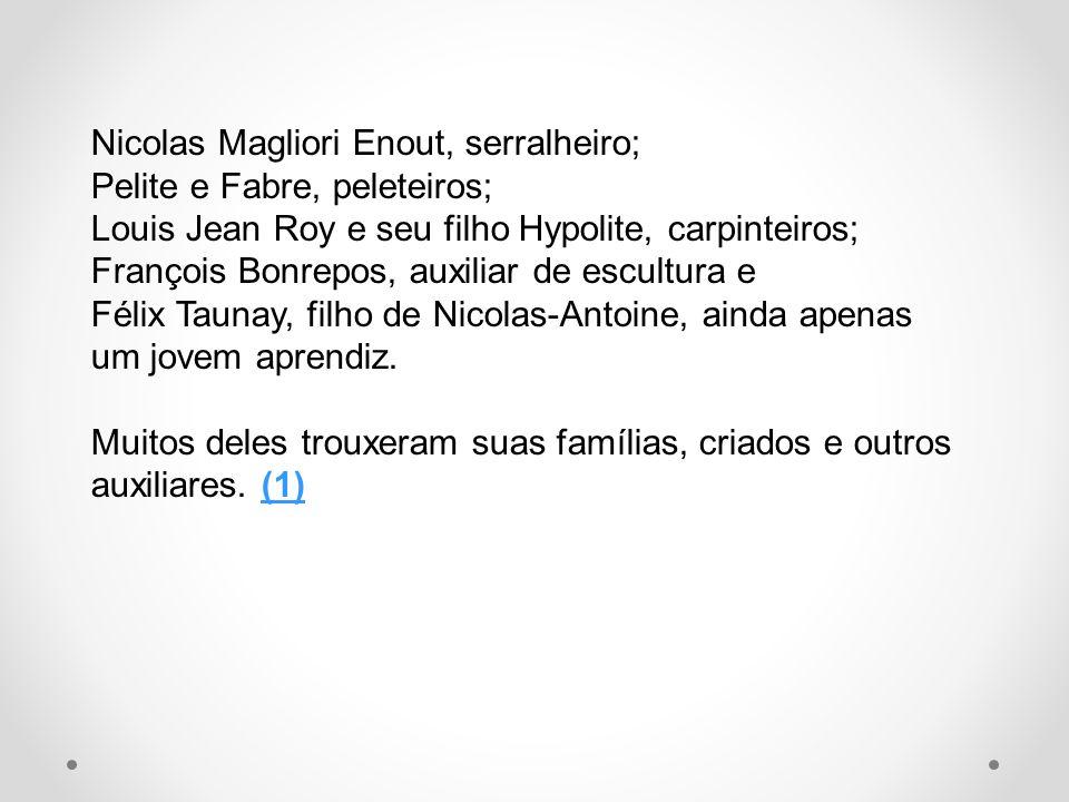 http://pt.wikipedia.org/wiki/Miss%C3%A3o_Art%C3%ADstica_Francesa http://bndigital.bn.br/redememoria/missfrancesa.html http://www.unicamp.br/chaa/rhaa/atas/atas-IEHA-v3-186-194- valeria%20piccoli.pdf http://www.suapesquisa.com/biografias/jean_debret.htm http://contextopolitico.blogspot.com.br/2010/07/missao-artistica-francesa- historia.html Referências