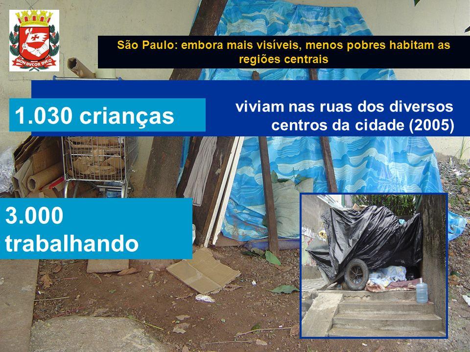 São Paulo: embora mais visíveis, menos pobres habitam as regiões centrais viviam nas ruas dos diversos centros da cidade (2005) 3.000 trabalhando 1.03