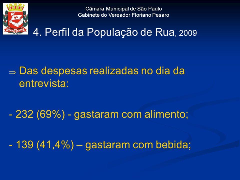 Câmara Municipal de São Paulo Gabinete do Vereador Floriano Pesaro 4. Perfil da População de Rua, 2009 Das despesas realizadas no dia da entrevista: -