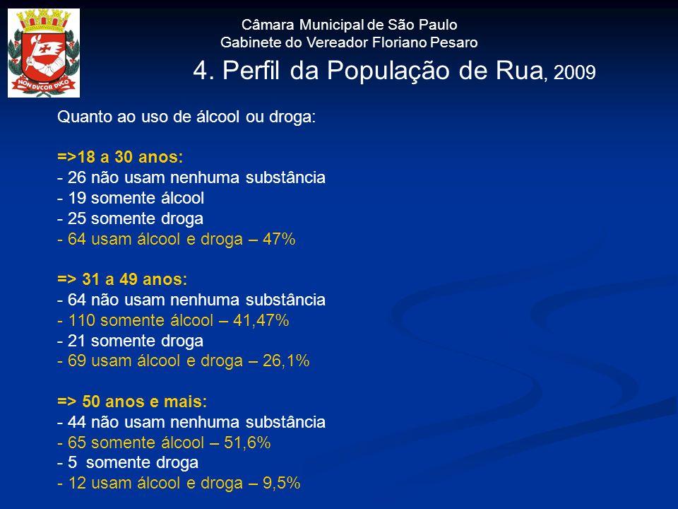 Câmara Municipal de São Paulo Gabinete do Vereador Floriano Pesaro 4. Perfil da População de Rua, 2009 Quanto ao uso de álcool ou droga: =>18 a 30 ano