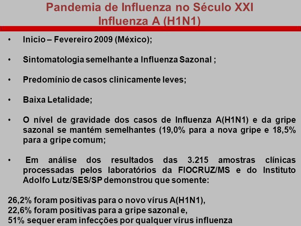 Pandemia de Influenza no Século XXI Influenza A (H1N1) Inicio – Fevereiro 2009 (México); Sintomatologia semelhante a Influenza Sazonal ; Predomínio de