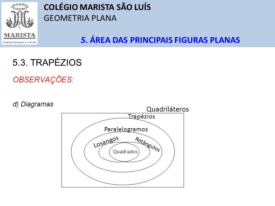 COLÉGIO MARISTA SÃO LUÍS GEOMETRIA PLANA 5. ÁREA DAS PRINCIPAIS FIGURAS PLANAS 5.3. TRAPÉZIOS OBSERVAÇÕES: d) Diagramas Quadriláteros Trapézios Parale