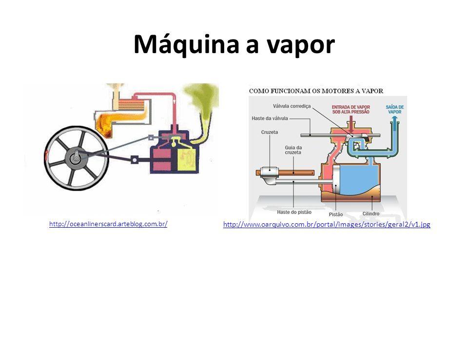 Novas formas de produzir e se deslocar Foi a máquina a vapor que acelerou a revolução industrial ou a revolução industrial que acelerou a criação da máquina?