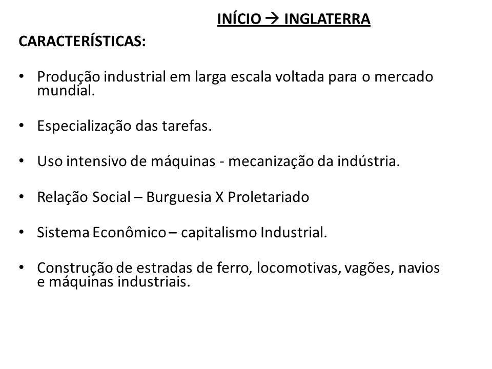 INÍCIO INGLATERRA CARACTERÍSTICAS: Produção industrial em larga escala voltada para o mercado mundial. Especialização das tarefas. Uso intensivo de má