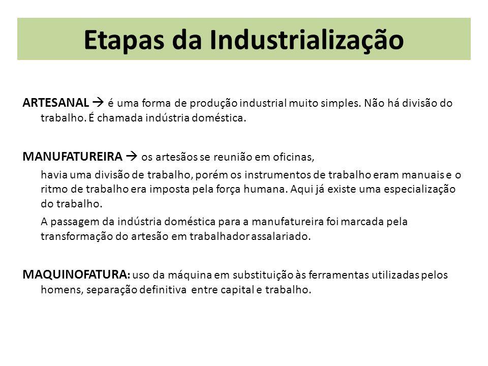 Etapas da Industrialização ARTESANAL é uma forma de produção industrial muito simples. Não há divisão do trabalho. É chamada indústria doméstica. MANU