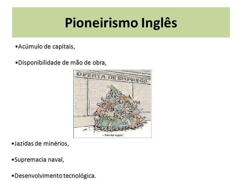 Pioneirismo Inglês Acúmulo de capitais,Acúmulo de capitais, Disponibilidade de mão de obra,Disponibilidade de mão de obra, Jazidas de minérios,Jazidas